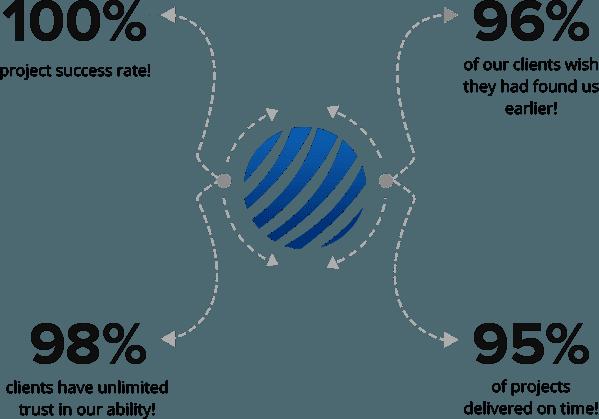 Why Choose VT Netzwelt