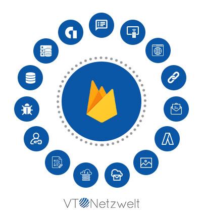 Google Firebase Services