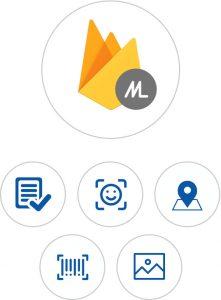 ML Kit For Firebase