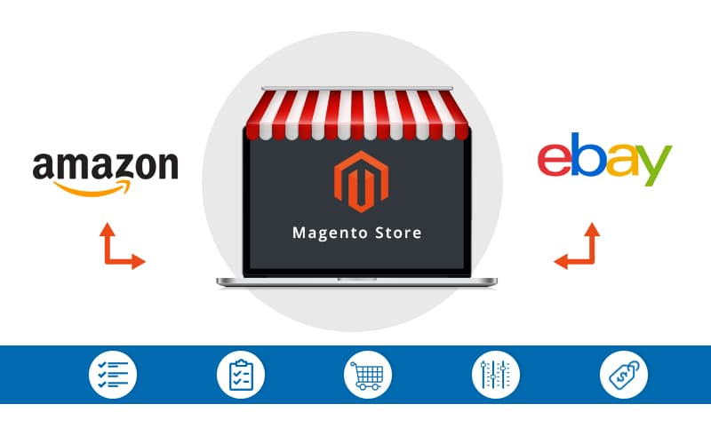 Magento Integration with Amazon & eBay