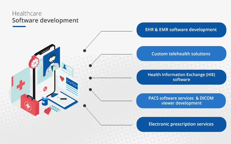 healthcare software development solutions