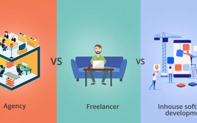 Agency vs Freelancer vs Inhouse Software Development