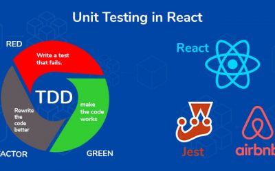 Unit Testing in React using Jest and Enzyme