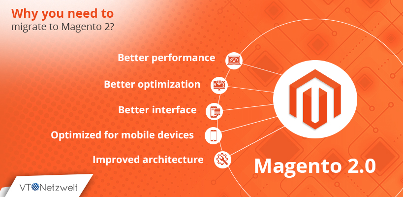 Why you need to migrate to Magento 2?
